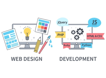 Mobile Ready Website Design
